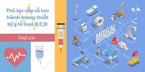 Thủ tục cấp số lưu hành trang thiết bị y tế loại B, C, D
