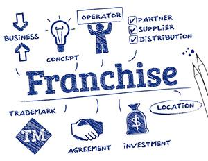 Quy trình thực hiện thủ tục đăng ký nhượng quyền thương mại